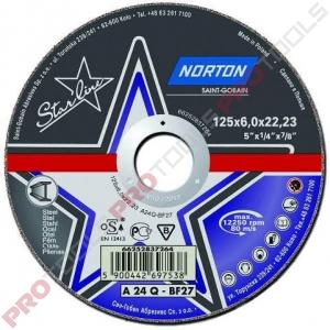 Norton Starline Hiomalaikat